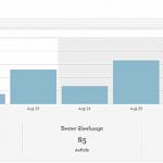 Statistik August